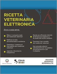Ricetta Elettronica Veterinaria In Parafarmacia.La Nuova Ricetta Elettronica Veterinaria