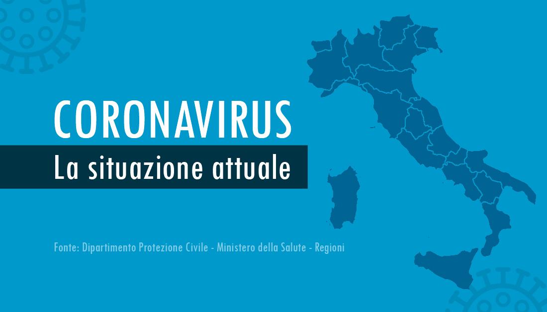 Covid 19 Situazione In Italia