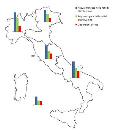 Figura 6. Tasso di dispersione di acque destinate a consumo umano nel territorio italiano (elaborazione da dati ISTAT, 2012.)